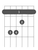 Principaux accords de guitare - Fa Majeur (F) - Barré