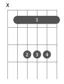 Principaux accords de guitare - Si Majeur (B) - Barré