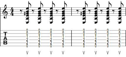 Exercice pour la guitare - Rythmique - Jouer les contretemps