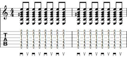 Exercice pour la guitare - Rythmique - Jouer les temps et les contretemps